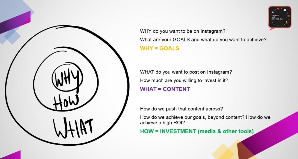 Strategie pentru Instagram