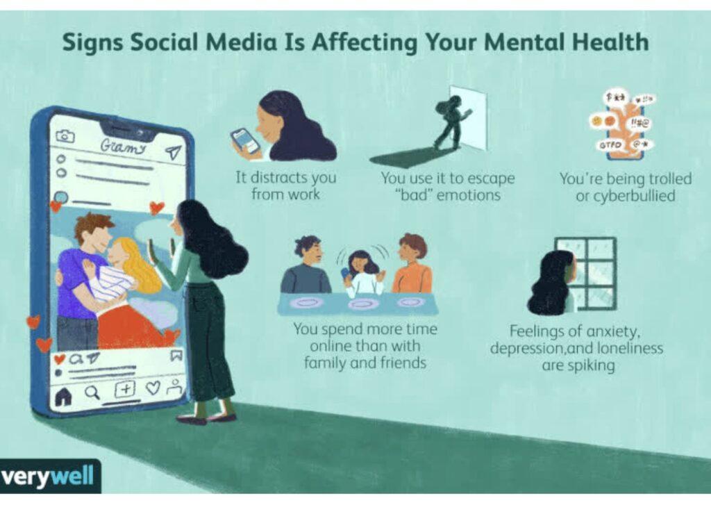 Sănătatea mintală