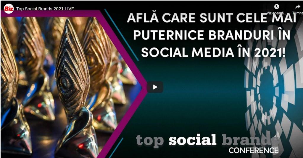 Top Social Media Brands 2021
